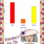 Free Bar Graph Worksheet
