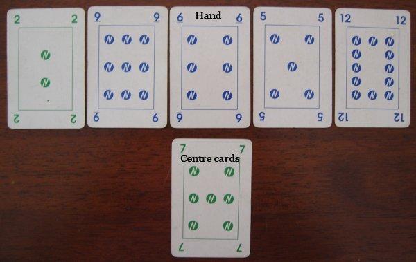 numero example 3