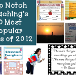 10 Most Popular Posts Of 2012