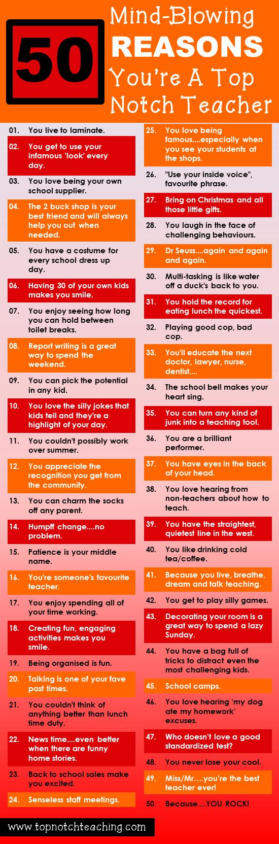50 Mind-Blowing Reasons You're A Top Notch Teacher | topnotchteaching.com