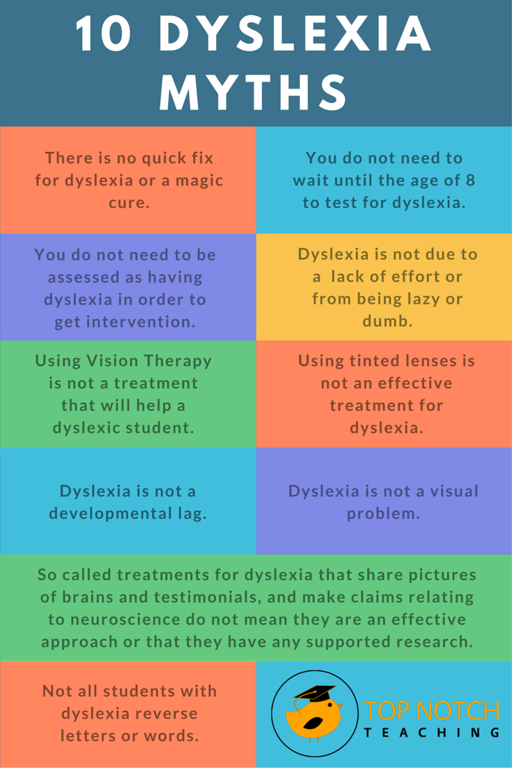 Accommodating Students With Dyslexia >> 10 Dyslexia Myths