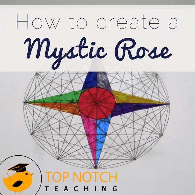 Have your students create a mystic rose to get them exploring designs, patterns and various 2D shapes. They also make fantastic math-based art.