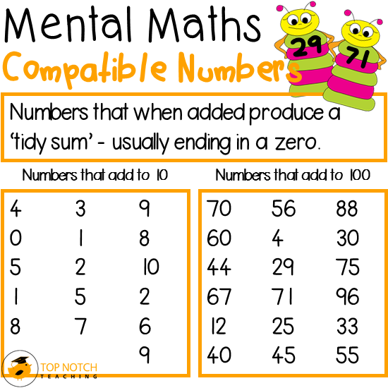 Helping students to learn math facts can be challenging. Here I share a fun and easy way that you can allow your students to practice and review math facts.