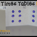 How To Make A Times Tables Booklet