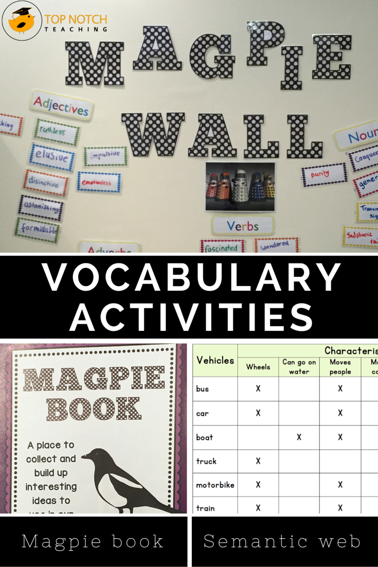 Worksheet Activities To Improve Vocabulary 6 vocabulary activities top notch teaching to help your students comprehend more complex texts here are develop their vocabulary