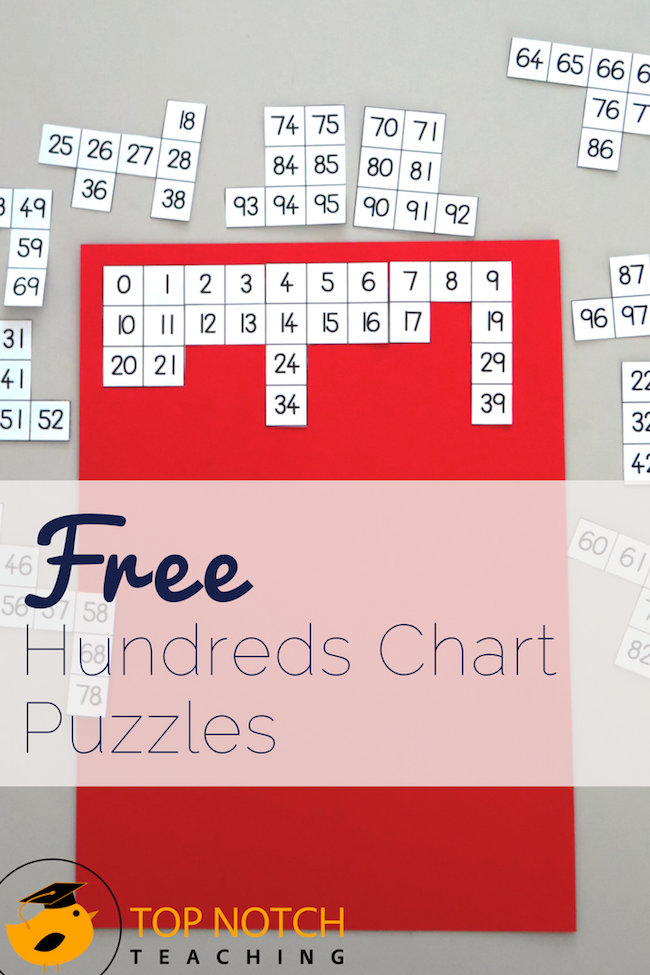 Free Hundreds Chart Puzzles | Top Notch Teaching