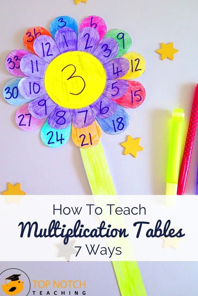 How To Teach Multiplication Tables 7 Ways