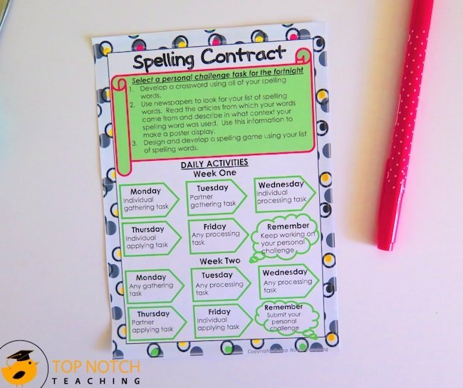 Are you setting up your spelling center or looking for ideas to make it more engaging for students? Everything you need to set up a better spelling center.