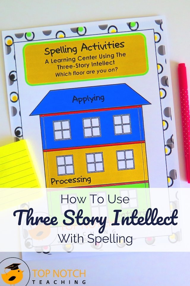 Spelling so often seems like learning rules and memorizing sounds and patterns. But what happens when our spelling lessons or activities use the three story intellect? Students learn to gather, process and apply information.