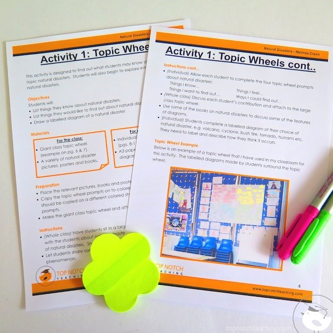 Most students are used to creative writing activities. But research reports are quite different. It is important to teach students how to write these too.