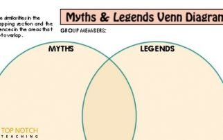 Need some help teaching your students about myths and legends? Look no further! This packet will engage your students and save you a ton of time.