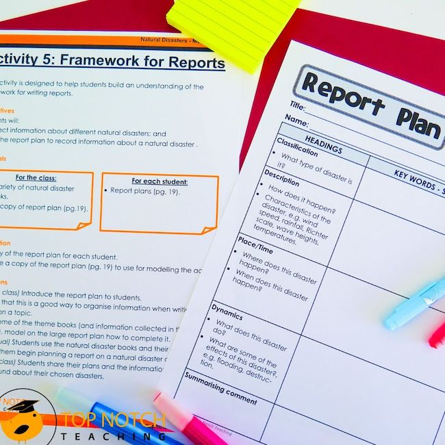 Writing research reports is a skill students will use throughout their schooling. Helping students learn the process of this form of writing is invaluable.