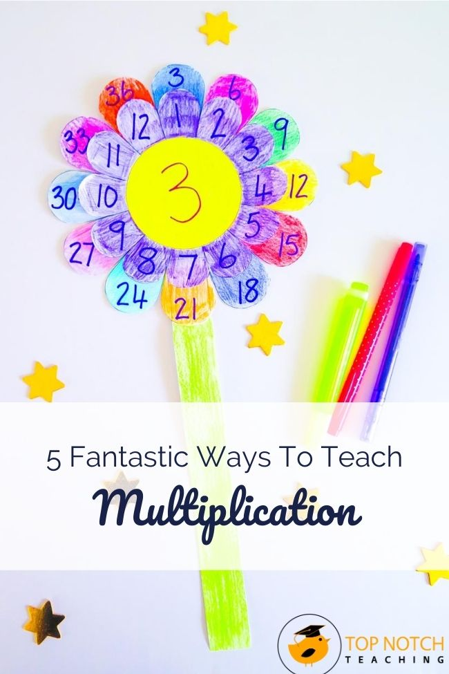 Do times tables come to mind when I ask how you teach multiplication? They are one of many tools I like to use. Memorizing multiplication tables helps kids do mental math more quickly and allows them to do more complex computations. That said, starting with an understanding of the concept of multiplication is critical. Multiplication task cards are a great tool for teaching multiplication. New multiplication task card resources coming soon!