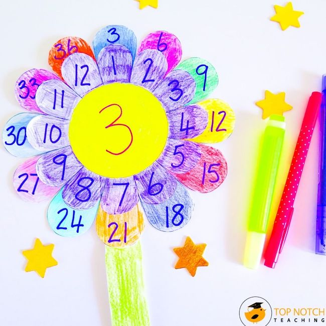 Teaching multiplication goes beyond having children memorize multiplication tables. To build math fluency, try these best ways to teach multiplication.