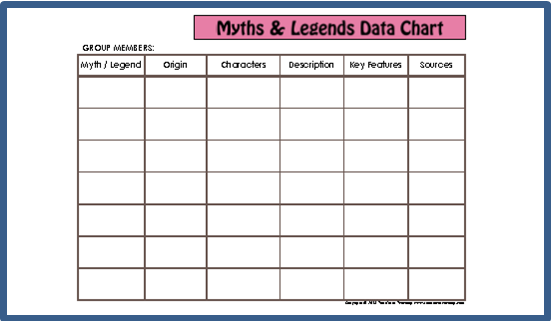 Mythsandlegends: Myths And Legends Worksheets At Alzheimers-prions.com